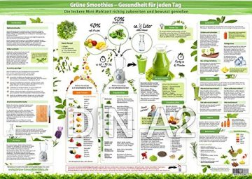 Gesundheit für jeden Tag - Grüne Smoothies Essenzposter